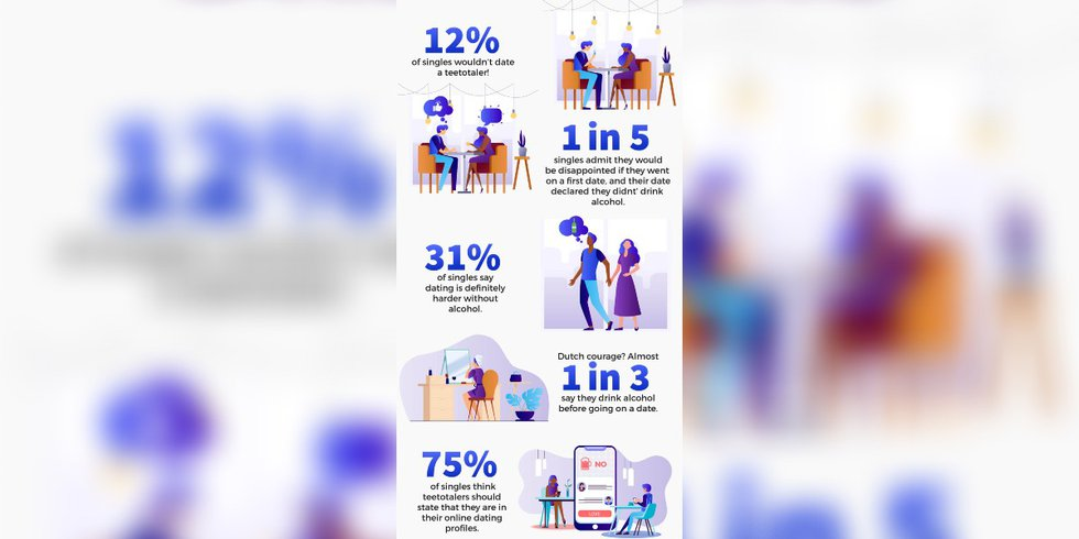 Firstly, the survey made the discovery that over 1 in 10 North Carolina singles (12 percent)...