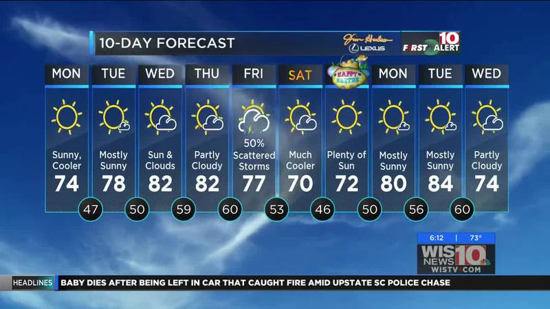 Kevin Arnone's April 14 Sunday evening weather forecast