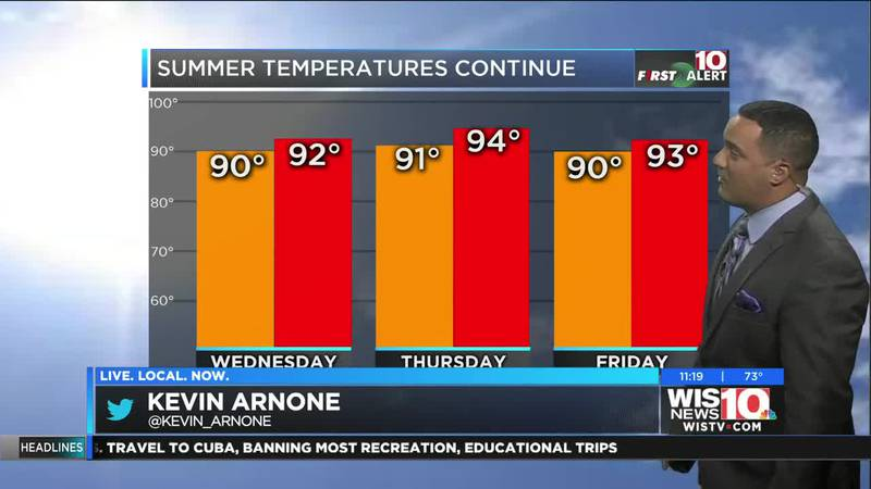 Kevin Arnone's late evening forecast