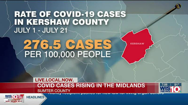 COVID-19 rate highest in Kershaw County as state numbers climb