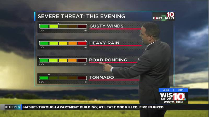 Kevin Arnone's evening forecast